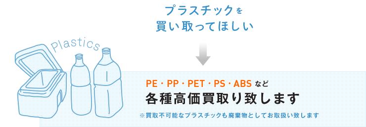 """""""ペットボトルなどプラスチックを買い取ってほしい"""" PE・PP・PET・PS・ABS・PVC など各種高価買取り致します ※買取不可能なプラスチックも廃棄物としてお取扱い致します"""