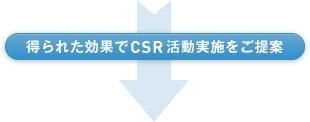 得られた効果でCSR活動実施をご提案