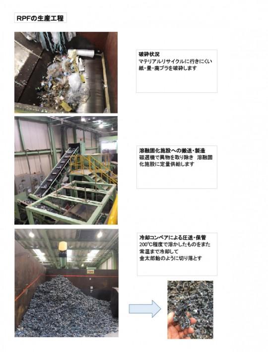 RPFの生産工程